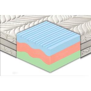 "Materasso ""Sirmione"" in memory foam termico 3 strati e 7 zone differenziate"